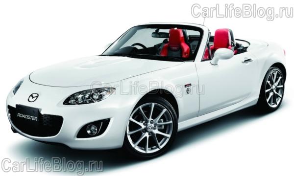 MazdaRoadster20let