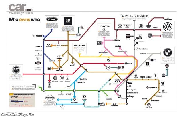 carworld2010-2